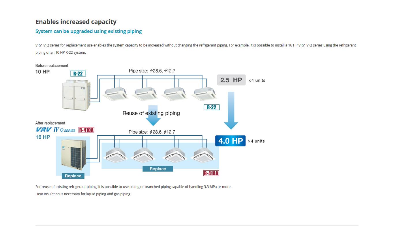 Refrigeration Piping Schematic Diagrams What Is A Diagram Daikin Data Wiring U2022 Heat Reclaim